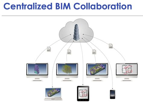 revit collaboration tutorial revit 2012