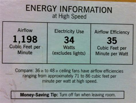 how many watts does a fan use how many watts does a ceiling fan use theteenline org