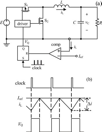 peak voltage across an inductor buck converter peak inductor current 28 images four switch buck boost converter in buck or