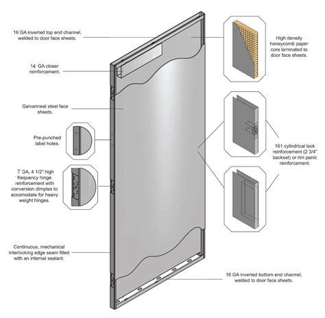 Hollow Metal Door Frame Details by 89a