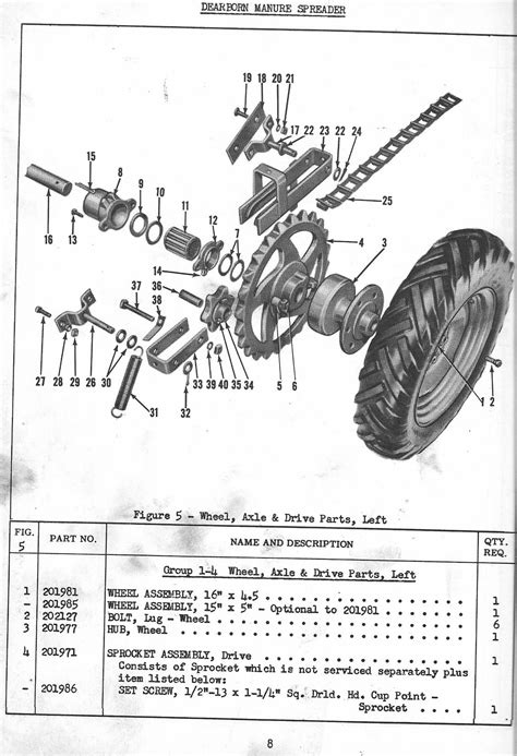 wheel parts diagram wheel axle drive parts 4 pages