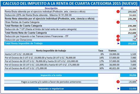 retenciones quinta categoria 2016 peru nuevo c 225 lculo del impuesto a la renta de cuarta categor 237 a 2016