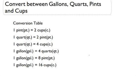 converter quarts converting gallons quarts pints and cups with pictures