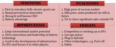 Swot Tesla Motors Thought Leadership Project Firefly