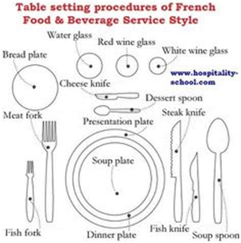 table service definition 1000 images about useful stuff on pinterest dining
