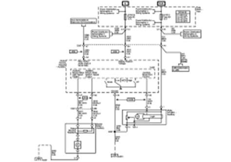 repair guides gmt hvac systems automatic autozonecom
