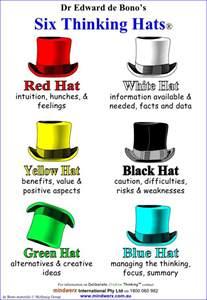 poster six hats single