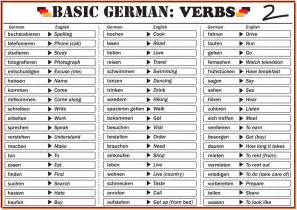 basic german verbs 2 basic german verbs 2 ian flickr