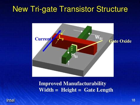 tri gate transistor seminar report ppt tri gate transistor seminar report 28 images 3 d transistor article about 3 d transistor by