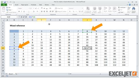 excel jet tutorial excel tutorial how to create a mixed reference