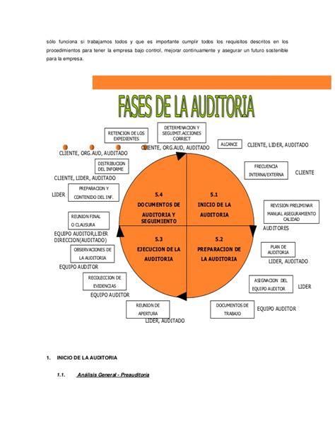 auditor interno auditor interno