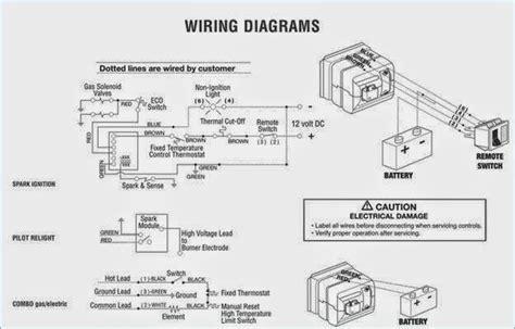 wiring diagram atwood water heater atwood rv furnace wiring diagram vivresaville