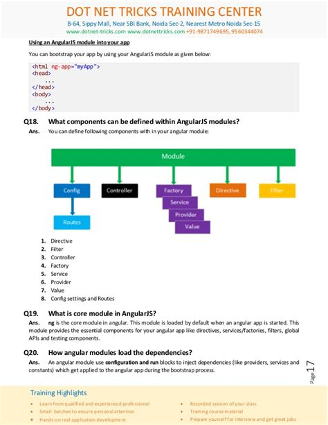 angularjs tutorial interview questions and answers angularjs interview questions and answers