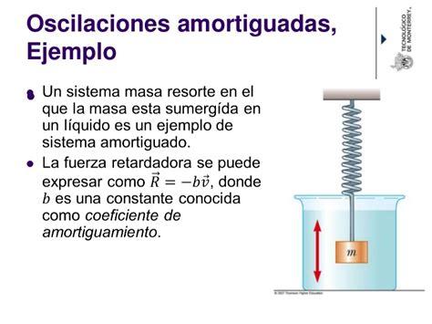 formula oscilacion amortiguada cap3 movimiento armonico simple 2
