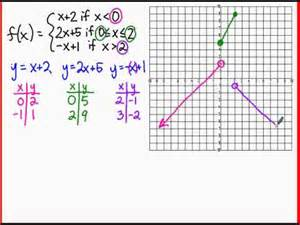 algebra 2 graphing a piecewise function