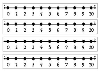 printable number line to 5 number lines for classroom or home use the number lines
