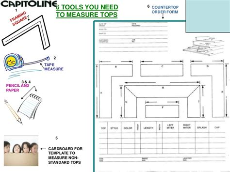 countertop template countertop measurement guide