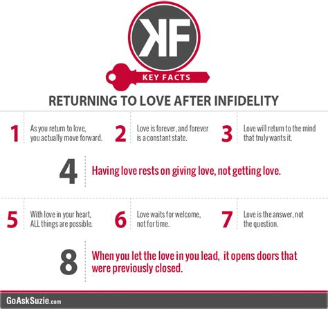 Steps To Mending A Relationship After An Affair by Intimacy After Infidelity Step 1 Let Win