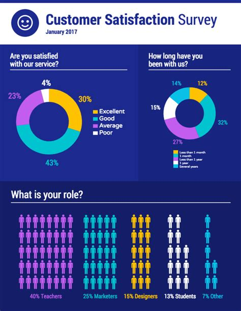 Survey Infographic Template 12 Survey Infographic Templates And Essential Data Visualization Tips Venngage