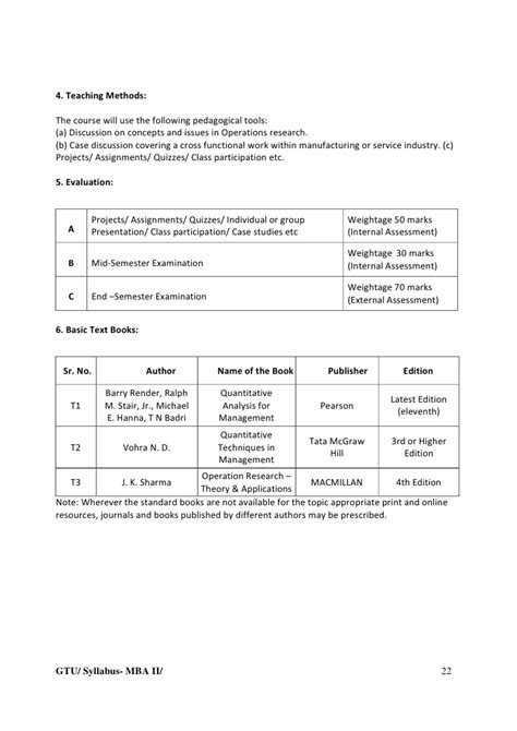 Gtu Mba Sem 1 Syllabus by New Mba Sem2 Detailed Syllabus