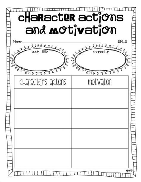 theme list literature from wingedone on teachersnotebook character actions and motivation graphic organizer ccss