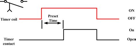 relay logic time delay wiring diagram electric motor