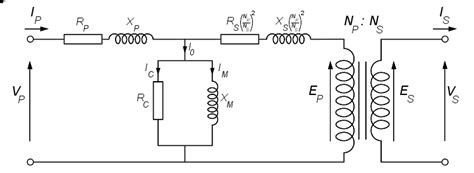equivalent circuit of induction heating trans
