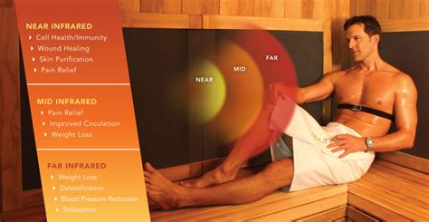 Infrared Sauna Pod Detox Therapy by Tao Float Loft Infrared Sauna