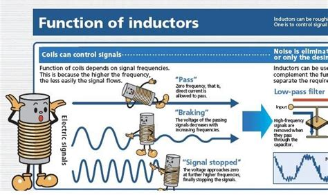 what is the application of inductor what is the function of inductors and capacitors quora