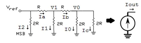 r 2r resistor network digital to analog converters analog and digital electronics course