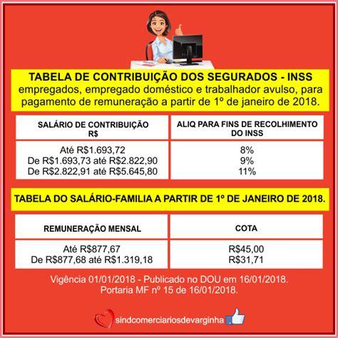 valor do recolhimento de inss para donas de casa 2016 new style for valores contribui 231 227 o inss e sal 225 rio fam 237 lia 2018