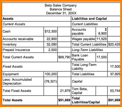 personal income statement and balance sheet template 2 income statement and balance sheet template