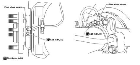 repair anti lock braking 2004 nissan quest lane departure warning repair guides anti lock brake system wheel speed sensors autozone com