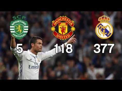 cristiano ronaldo   club goals sporting man utd
