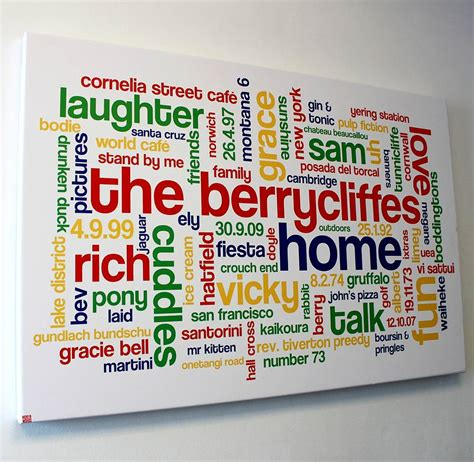 personalised family memories word print by more than