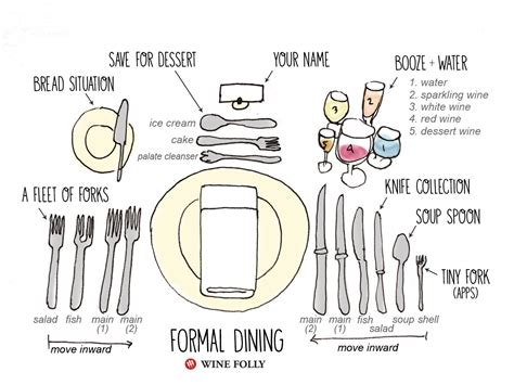 formal dinner place setting deconstructing a wine dinner from starters to dessert