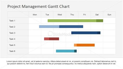 work plan gantt chart template project work scheduling using gantt chart slidemodel