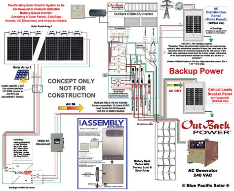 solaredge inverter wiring diagram repair wiring scheme