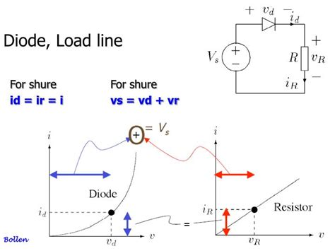 load line diode ppt pn junction diode powerpoint presentation id 6537047
