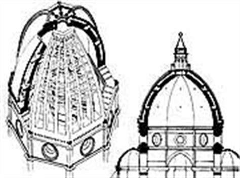cupola di rotazione brunelleschi filippo
