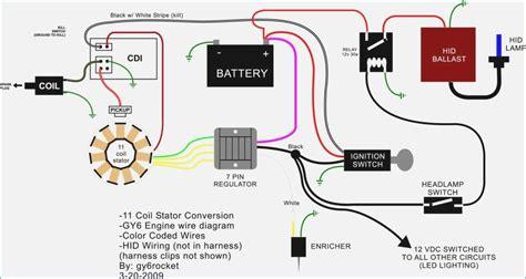 honda dio zx wiring diagram honda dio scooter wiring