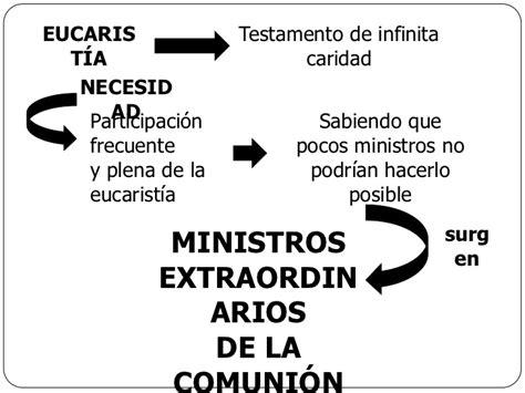 oracion de los ministros de la eucaristia oracion para los ministros extraordinarios de la