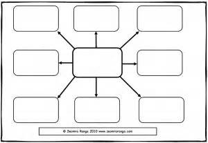 mind map template pdf mind map 01 seomra ranga