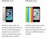 Image result for iphone 5c features. Size: 198 x 160. Source: macmint.com