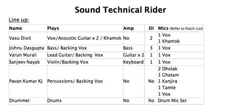 technical rider template band dave s ensler exles instances and models for