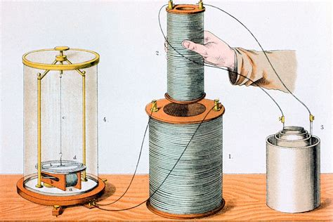electromagnetic induction faraday electromagnetic induction and faraday s