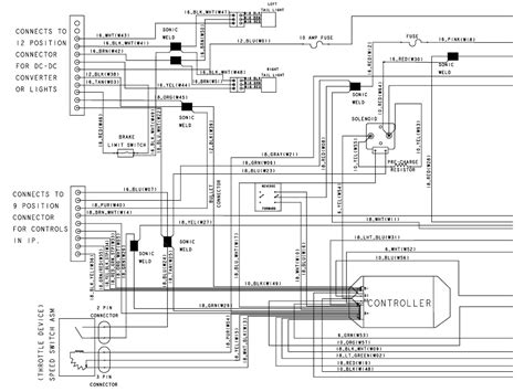club car brake light wiring diagram circuit and