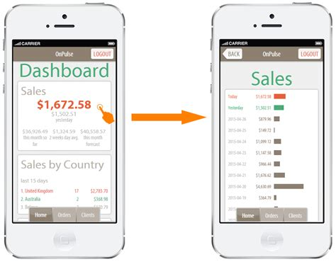 mobile sales mobile sales dashboard search sales app