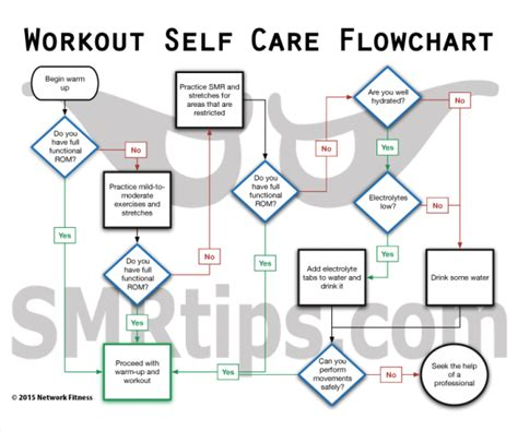 flowchart exercises flowchart exercises 28 images flowchart exercises 28