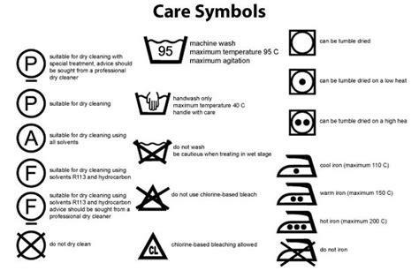 cleaning meaning clean symbols cleaning chart reference for cleaning clothing care to